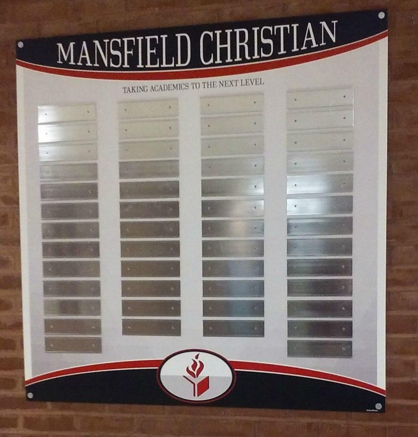College choice board